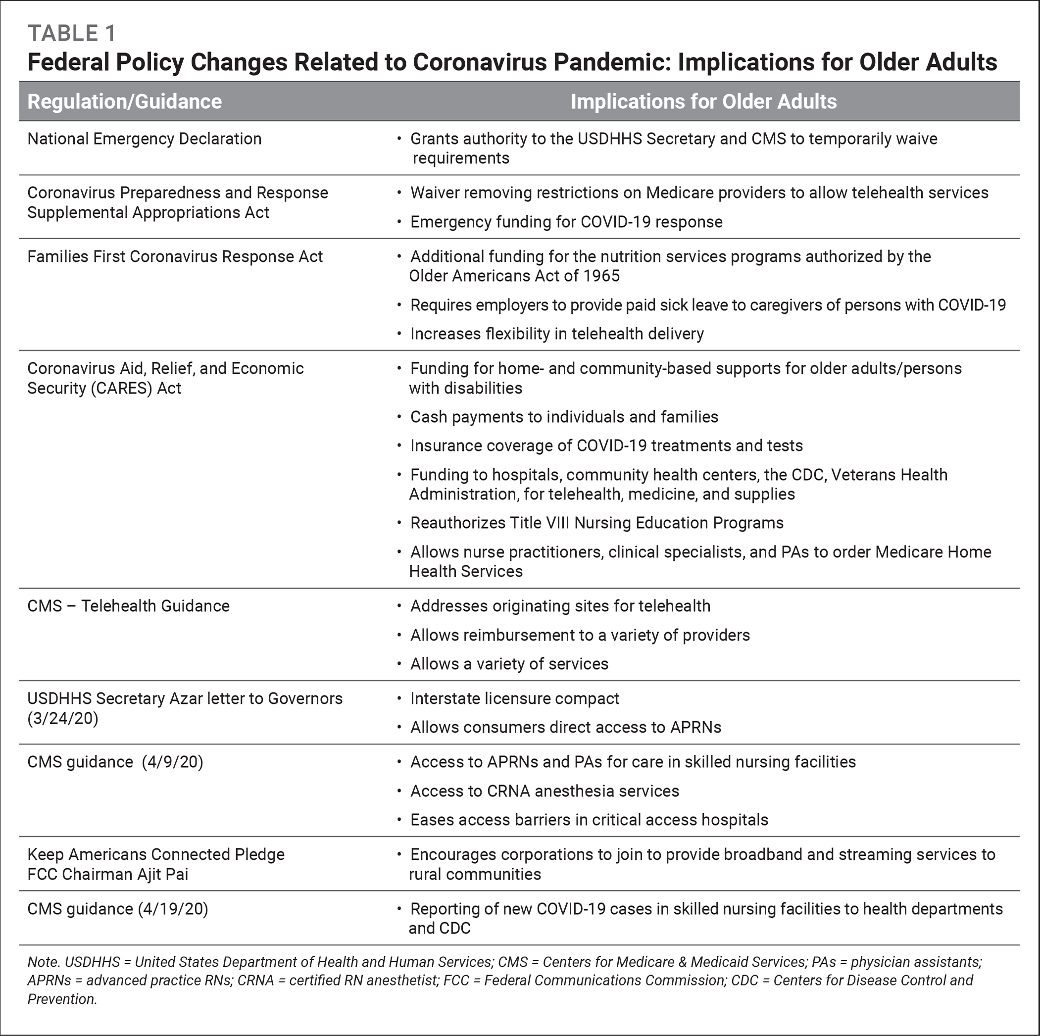 COVID-19 Pandemic Spurs Policy Changes Benefiting Older Adults ...